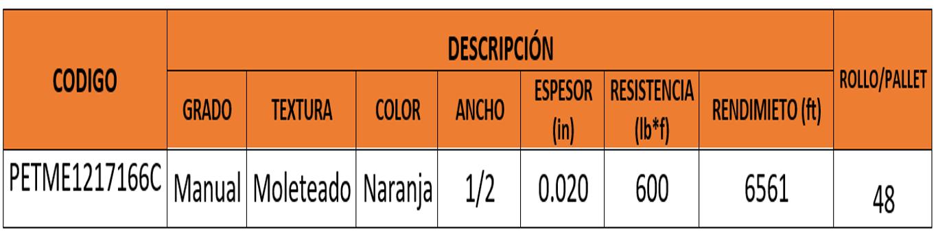 naranjaaa