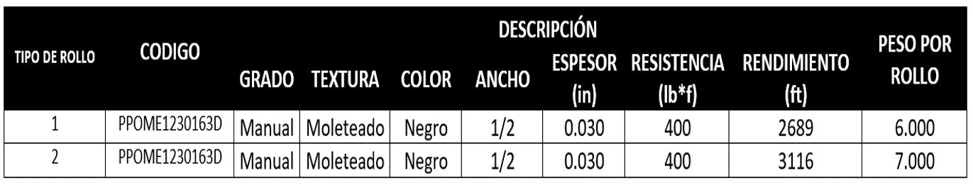 fleje-pp-negro
